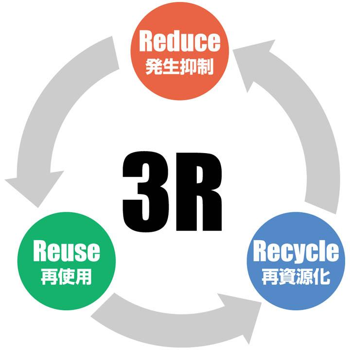 リサイクルショップ 京都の学生...